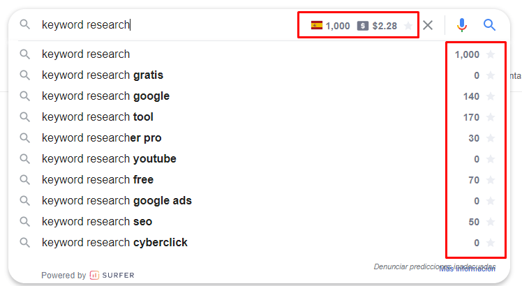 Keyword Surfer para Google